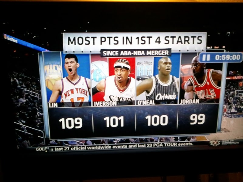 Jeremy Lin's Points in First 4 Starts